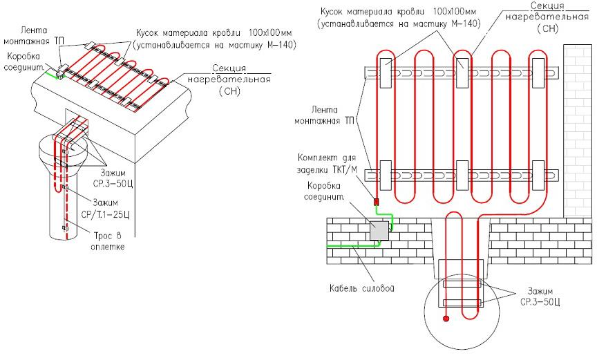 Монтаж нагревательной секции на кровле